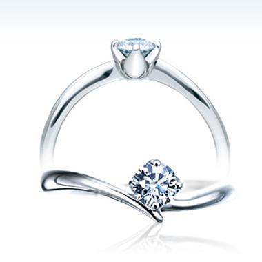 婚約指輪のグロウスカーブ
